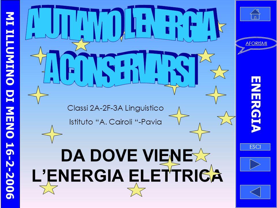 DA DOVE VIENE L'ENERGIA ELETTRICA