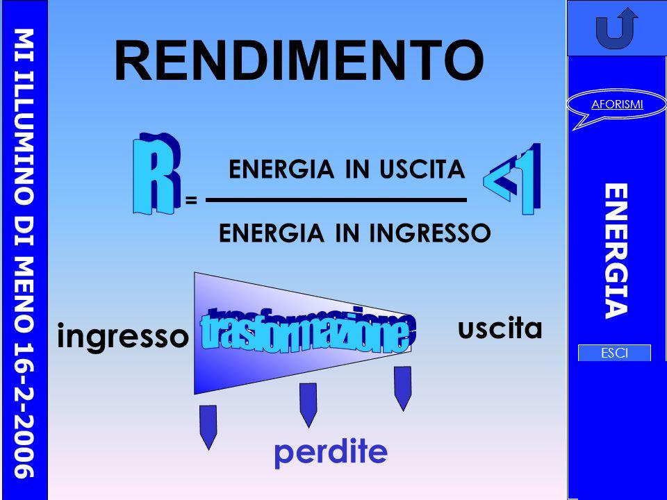 RENDIMENTO R < 1 ingresso trasformazione perdite uscita