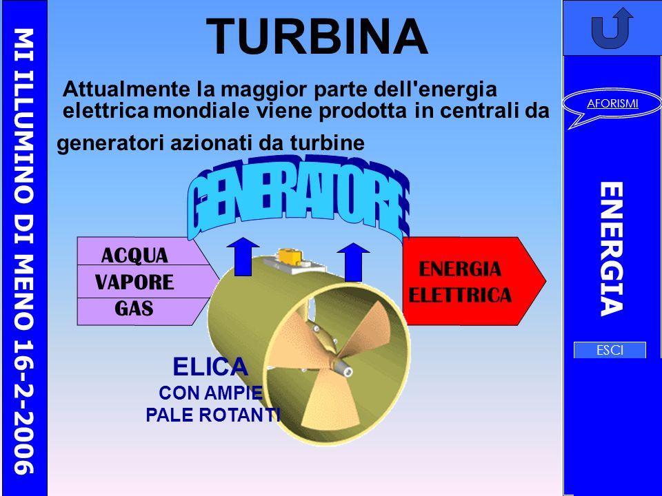 TURBINA GENERATORE ELICA Attualmente la maggior parte dell energia