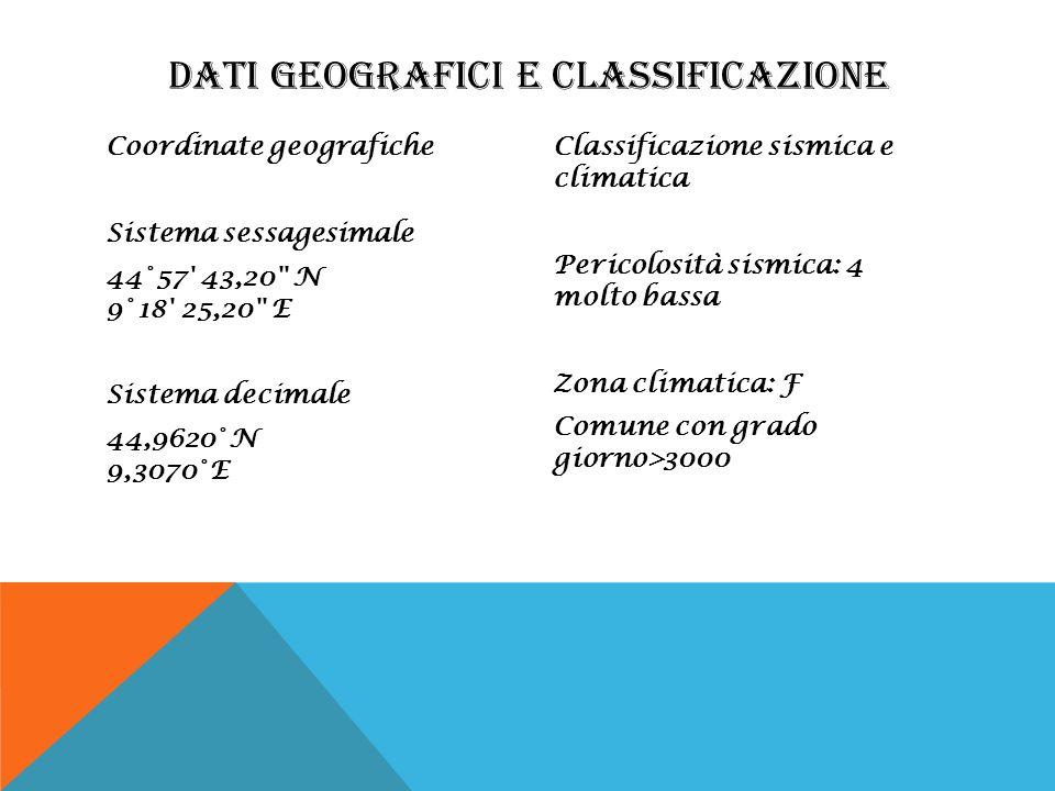 DATI GEOGRAFICI E CLASSIFICAZIONE