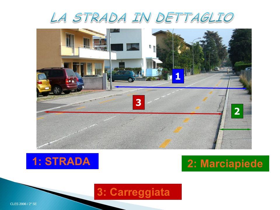 LA STRADA IN DETTAGLIO 1: STRADA 2: Marciapiede 3: Carreggiata 1 3 2