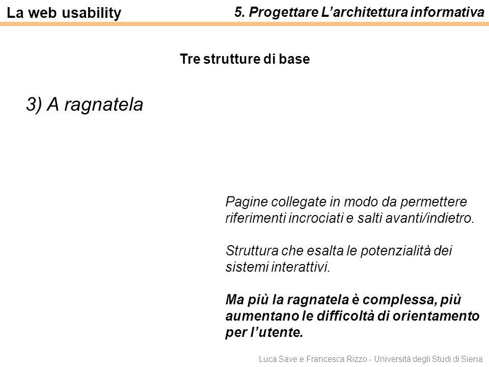 3) A ragnatela La web usability
