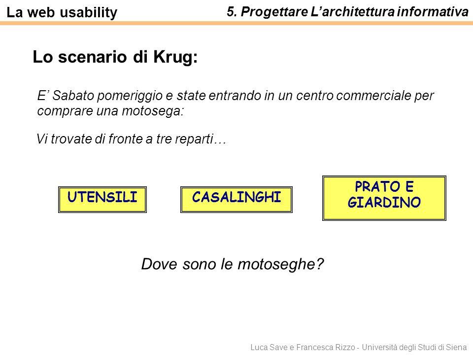 Lo scenario di Krug: Dove sono le motoseghe La web usability
