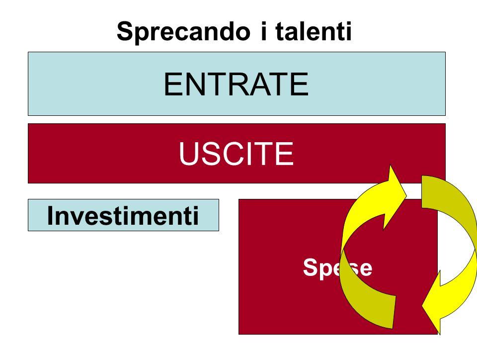 Sprecando i talenti ENTRATE USCITE Investimenti Spese