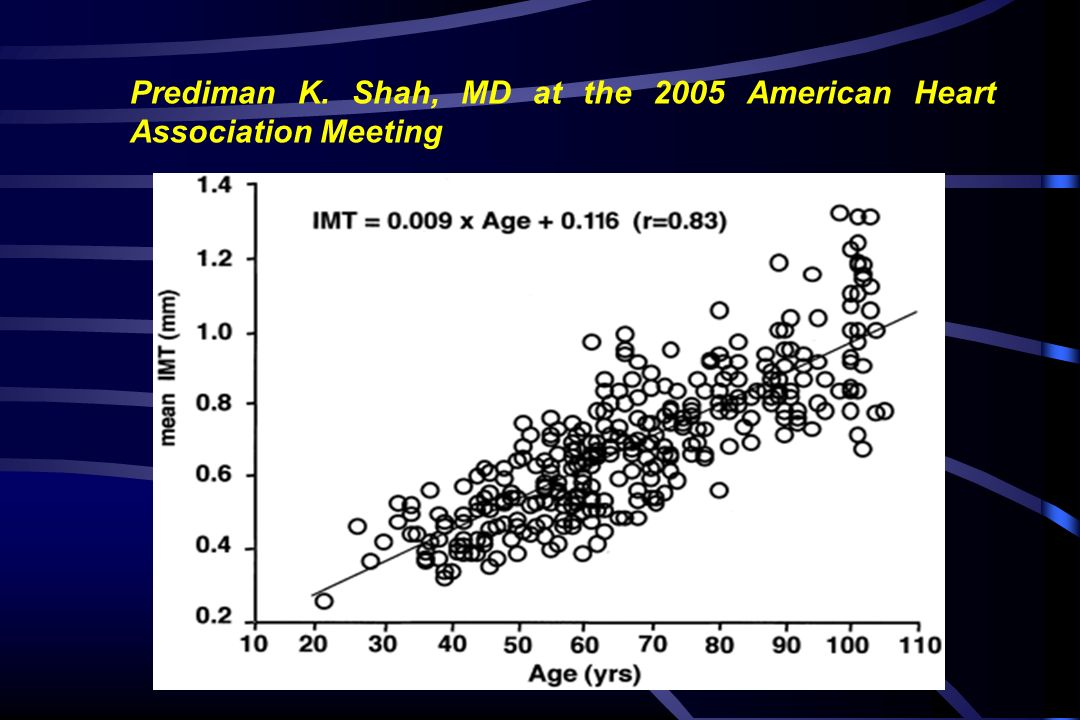 Prediman K. Shah, MD at the 2005 American Heart Association Meeting