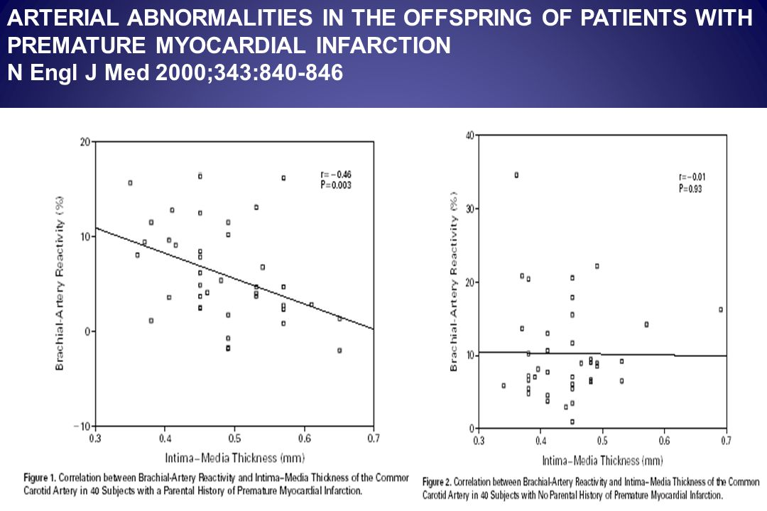 ARTERIAL ABNORMALITIES IN THE OFFSPRING OF PATIENTS WITH PREMATURE MYOCARDIAL INFARCTION