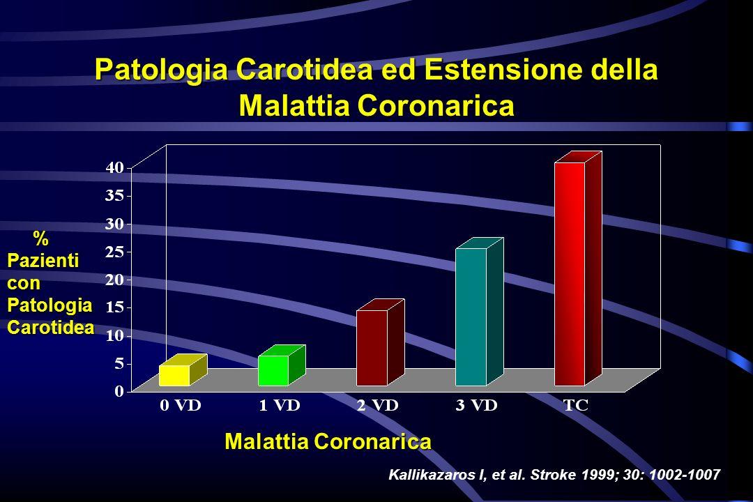 Patologia Carotidea ed Estensione della Malattia Coronarica