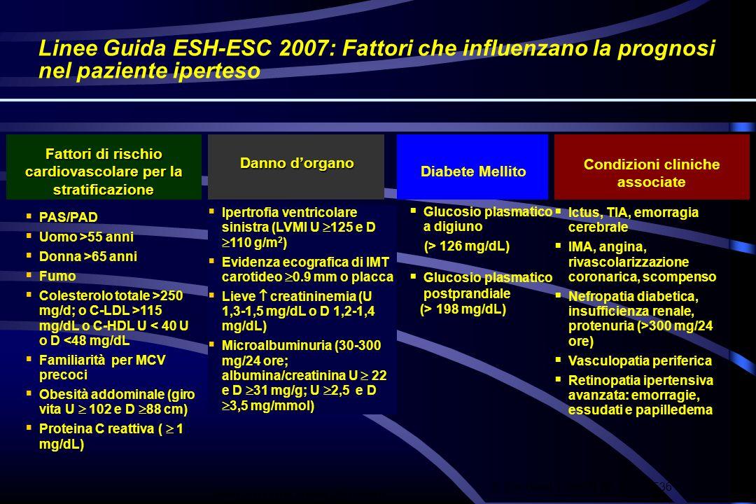 Linee Guida ESH-ESC 2007: Fattori che influenzano la prognosi nel paziente iperteso