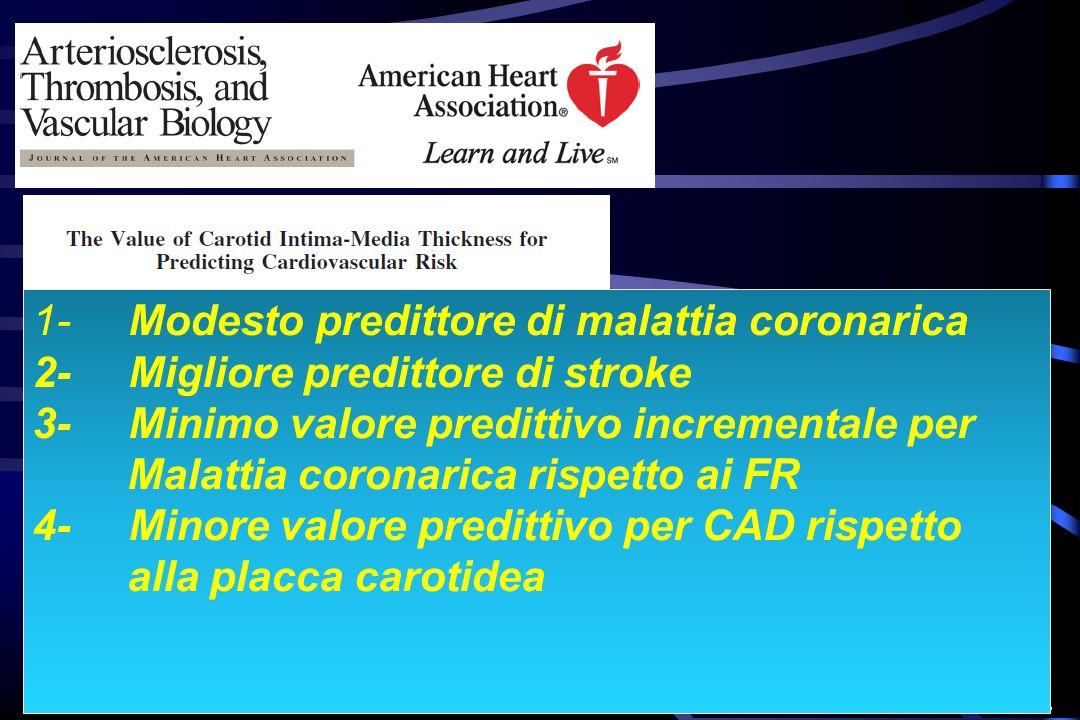 1- Modesto predittore di malattia coronarica
