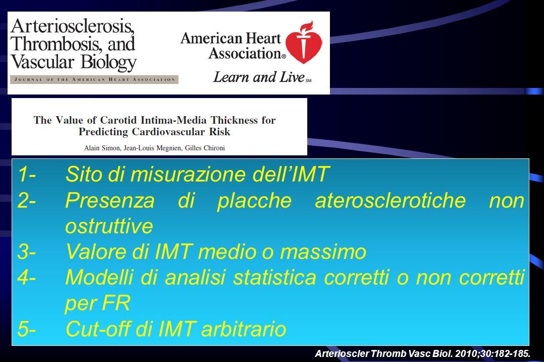 1- Sito di misurazione dell'IMT
