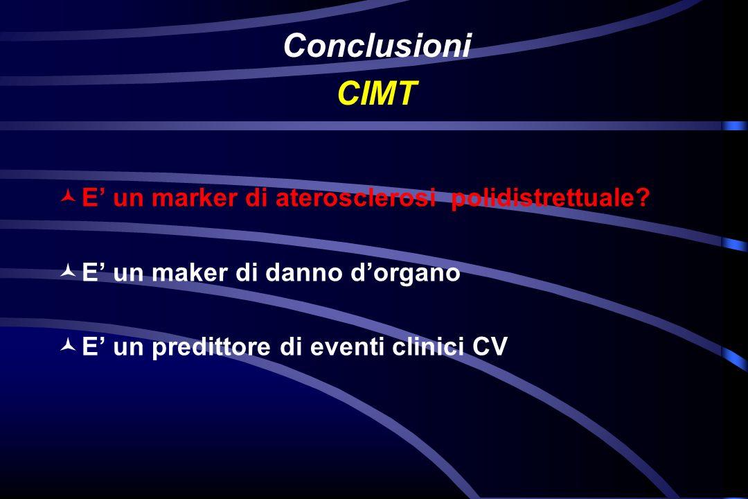 Conclusioni CIMT E' un marker di aterosclerosi polidistrettuale