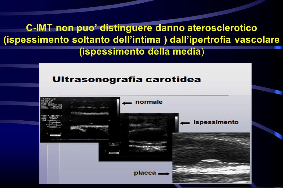 C-IMT non puo' distinguere danno aterosclerotico (ispessimento soltanto dell'intima ) dall'ipertrofia vascolare (ispessimento della media)