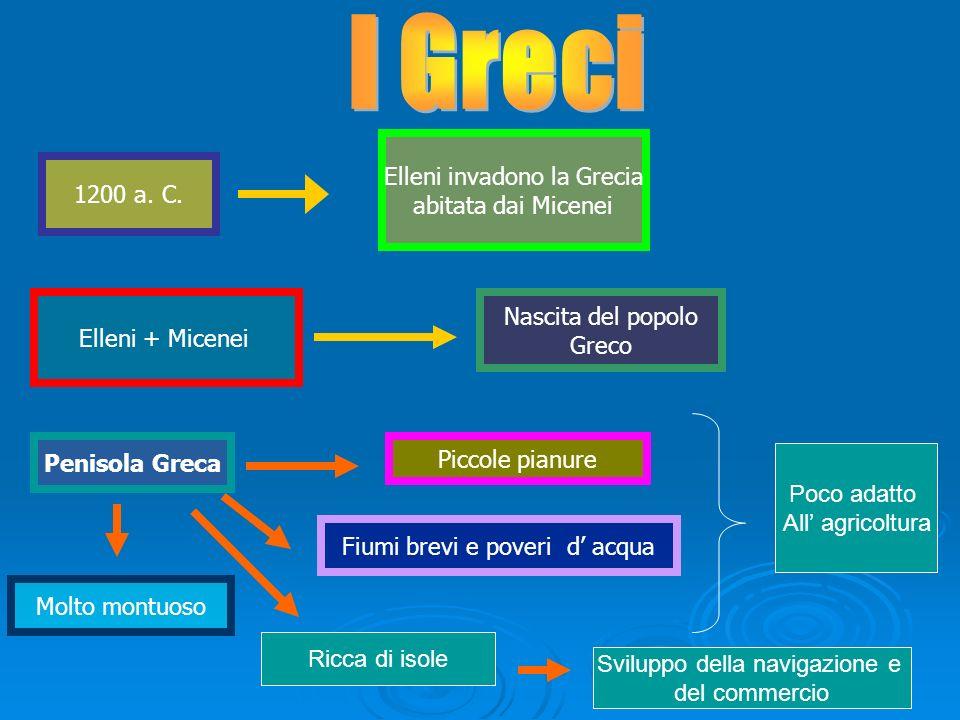 I Greci Elleni invadono la Grecia abitata dai Micenei 1200 a. C.