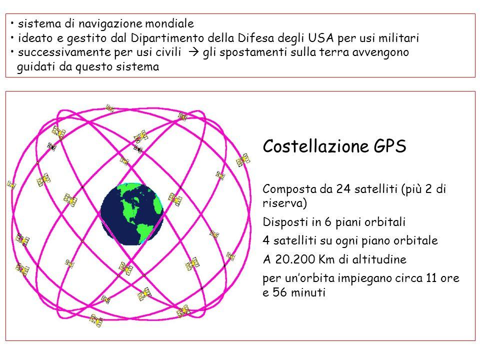 Costellazione GPS sistema di navigazione mondiale