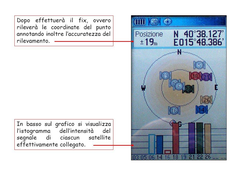 Dopo effettuerà il fix, ovvero rileverà le coordinate del punto annotando inoltre l'accuratezza del rilevamento.