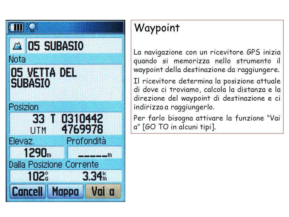 Waypoint La navigazione con un ricevitore GPS inizia quando si memorizza nello strumento il waypoint della destinazione da raggiungere.