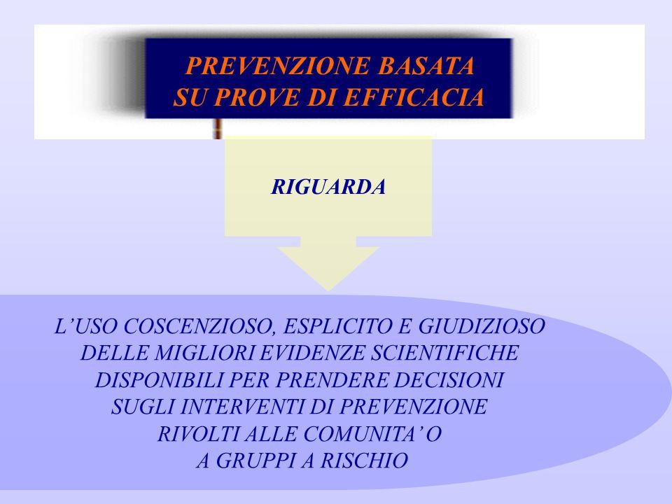PREVENZIONE BASATA SU PROVE DI EFFICACIA