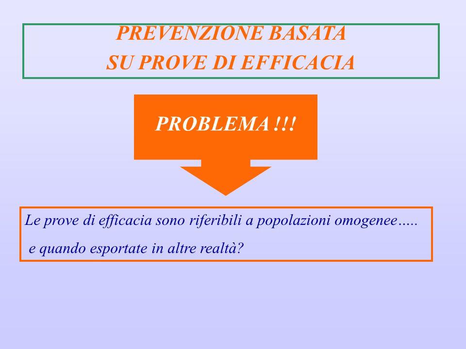 PREVENZIONE BASATA SU PROVE DI EFFICACIA PROBLEMA !!!