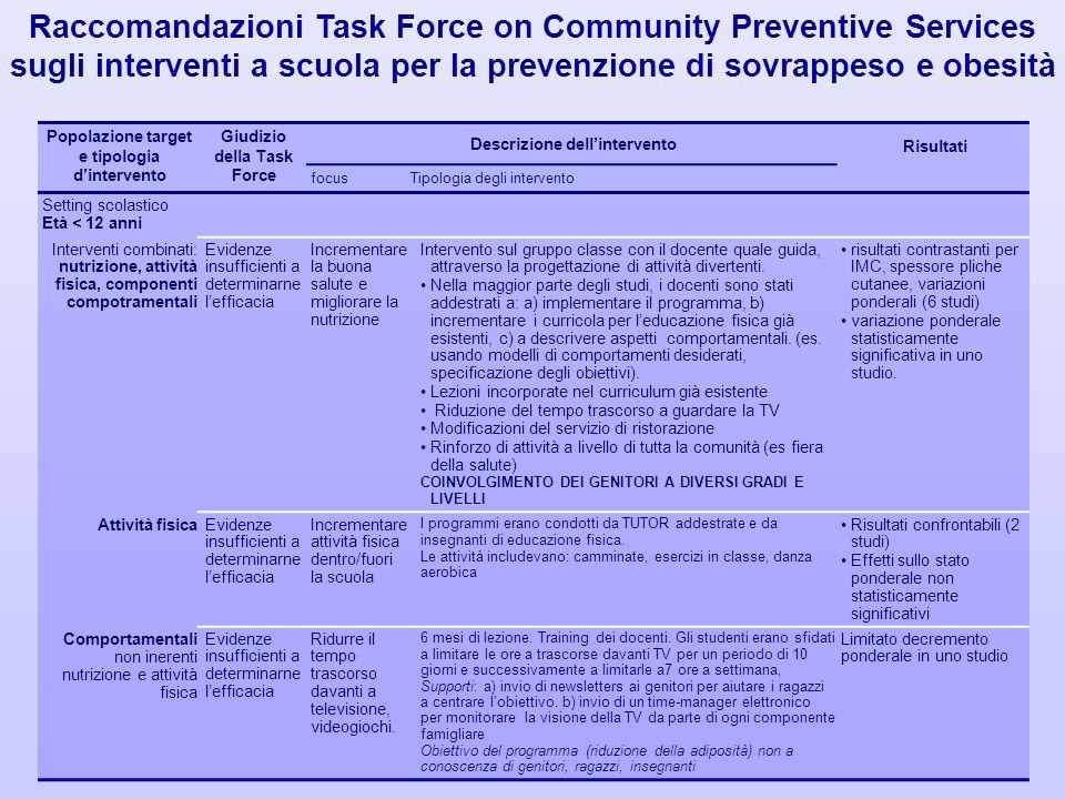 Raccomandazioni Task Force on Community Preventive Services sugli interventi a scuola per la prevenzione di sovrappeso e obesità