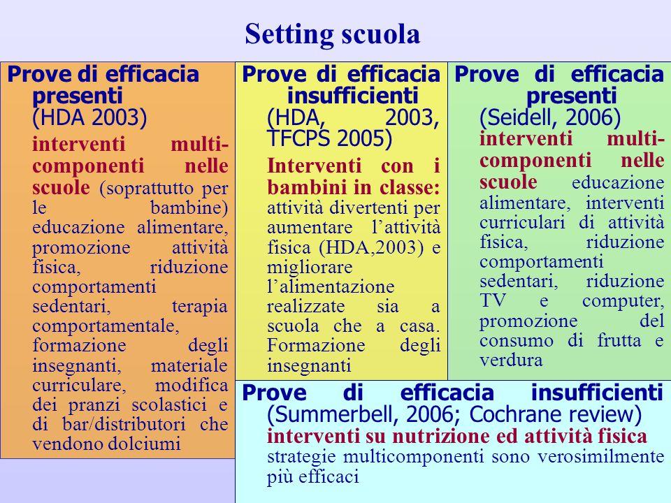 Setting scuola Prove di efficacia presenti (HDA 2003)