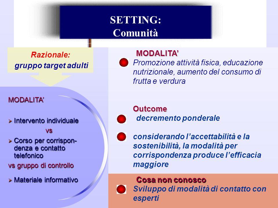 SETTING: Comunità Razionale: MODALITA' gruppo target adulti