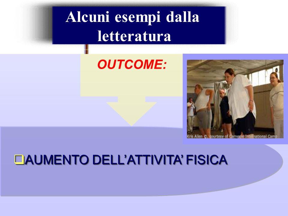 AUMENTO DELL'ATTIVITA' FISICA