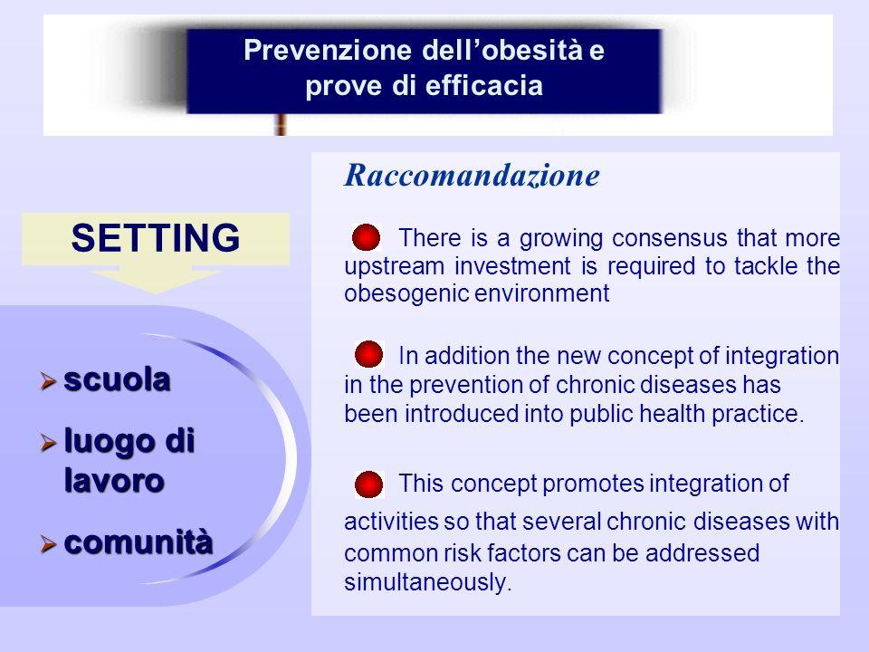 Prevenzione dell'obesità e