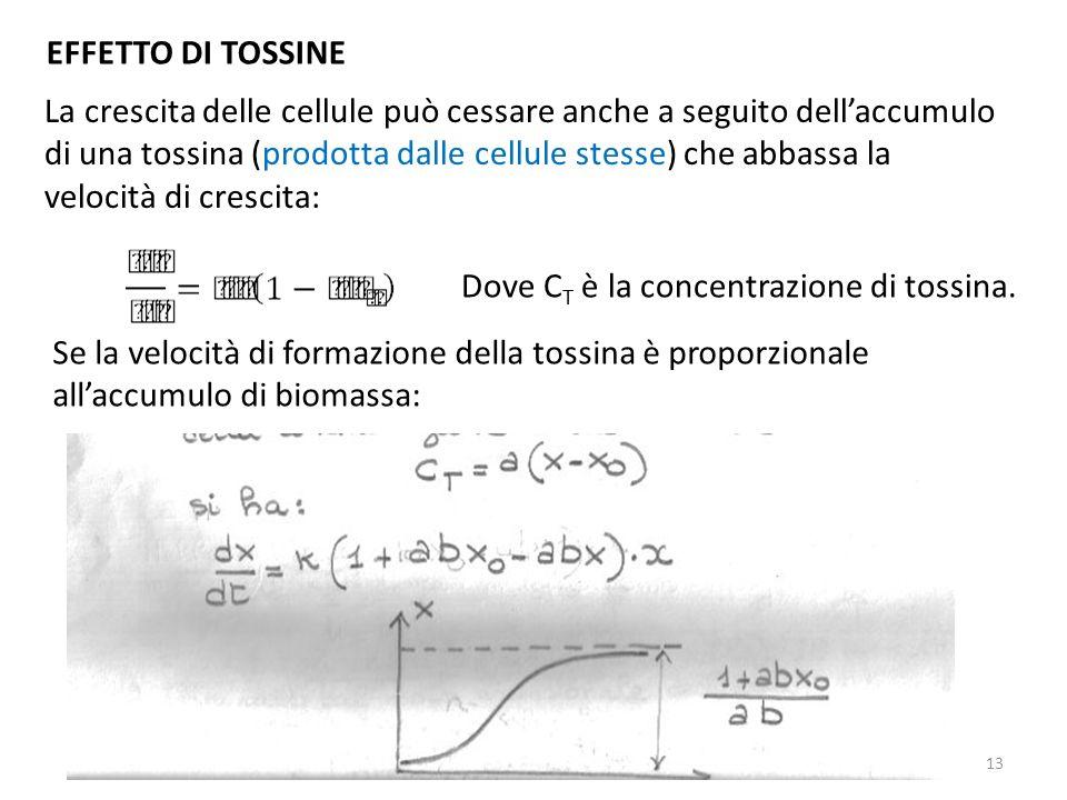 EFFETTO DI TOSSINE