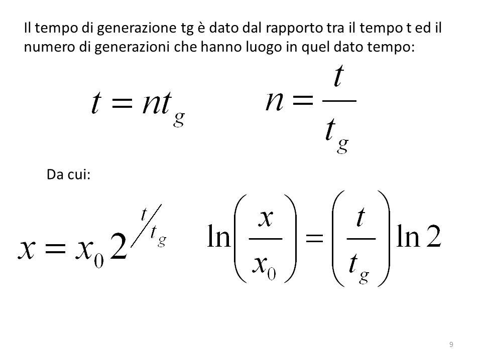 Il tempo di generazione tg è dato dal rapporto tra il tempo t ed il numero di generazioni che hanno luogo in quel dato tempo: