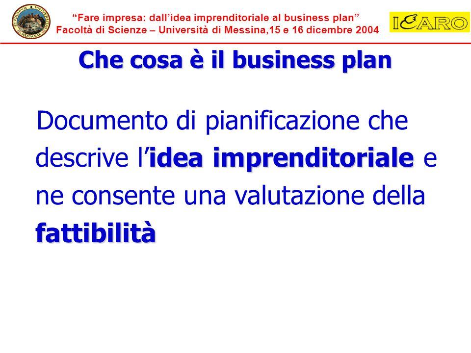 Che cosa è il business plan