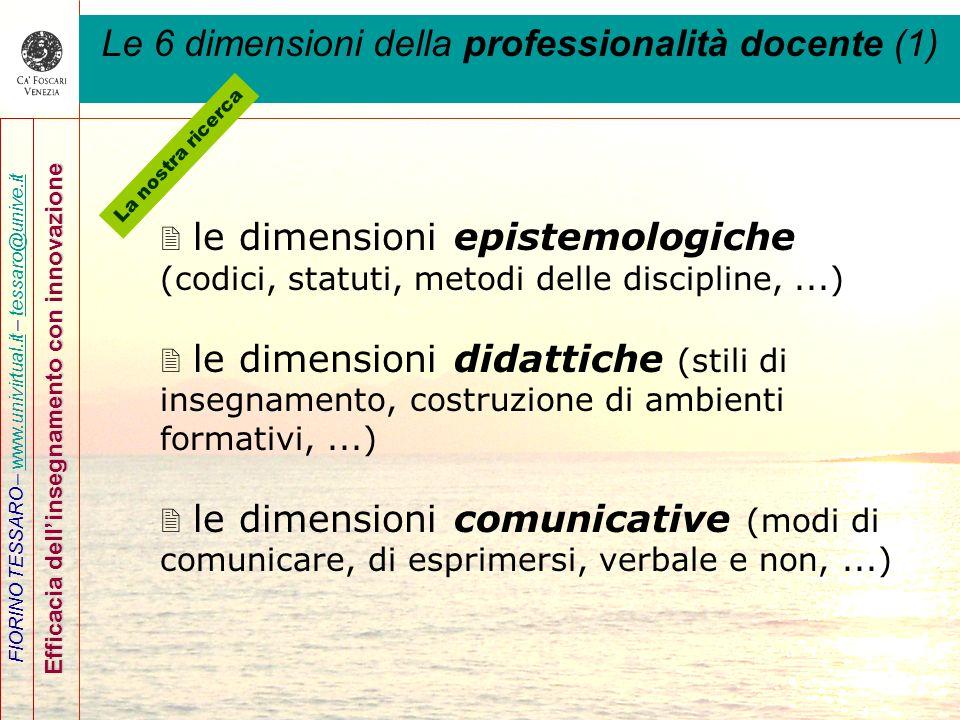 Le 6 dimensioni della professionalità docente (1)