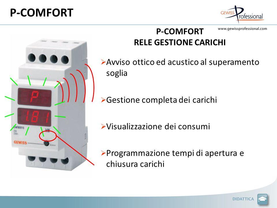 P-COMFORT P-COMFORT RELE GESTIONE CARICHI