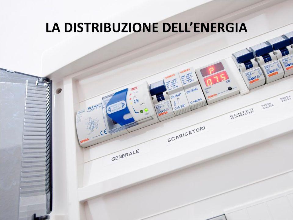 LA DISTRIBUZIONE DELL'ENERGIA