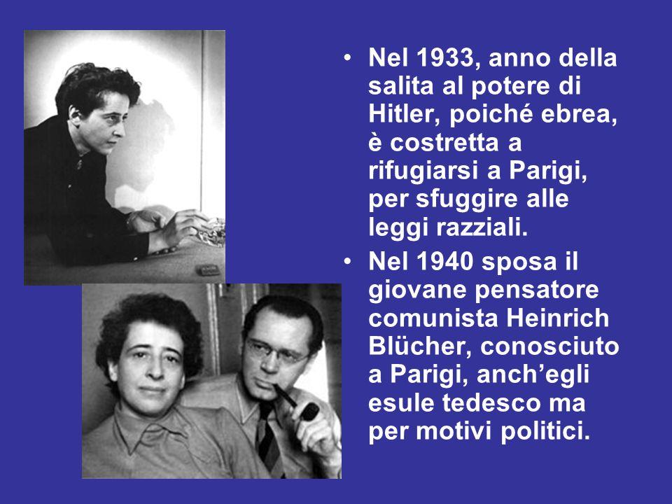 Nel 1933, anno della salita al potere di Hitler, poiché ebrea, è costretta a rifugiarsi a Parigi, per sfuggire alle leggi razziali.