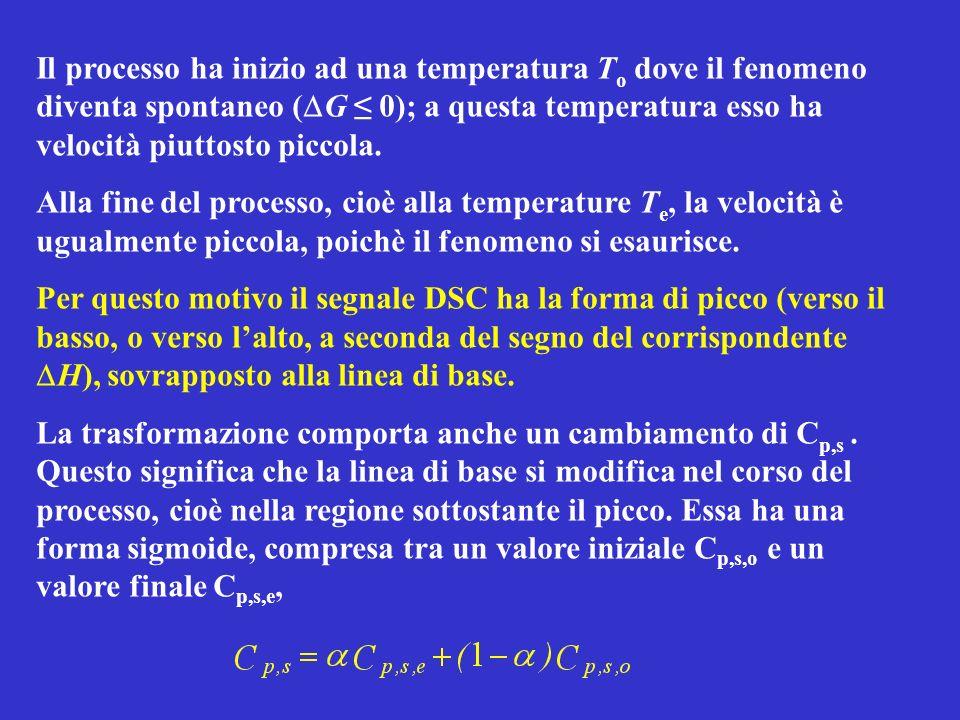 Il processo ha inizio ad una temperatura To dove il fenomeno diventa spontaneo (DG ≤ 0); a questa temperatura esso ha velocità piuttosto piccola.