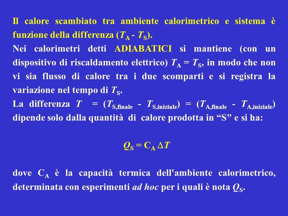Il calore scambiato tra ambiente calorimetrico e sistema è funzione della differenza (TA - TS).