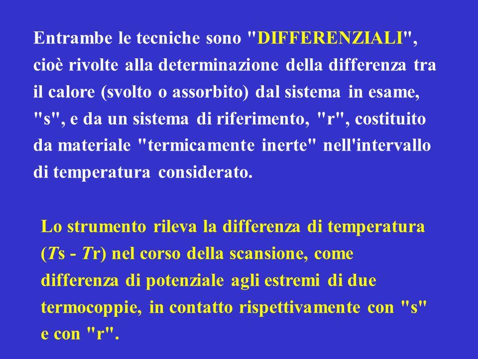 Entrambe le tecniche sono DIFFERENZIALI , cioè rivolte alla determinazione della differenza tra il calore (svolto o assorbito) dal sistema in esame, s , e da un sistema di riferimento, r , costituito da materiale termicamente inerte nell intervallo di temperatura considerato.