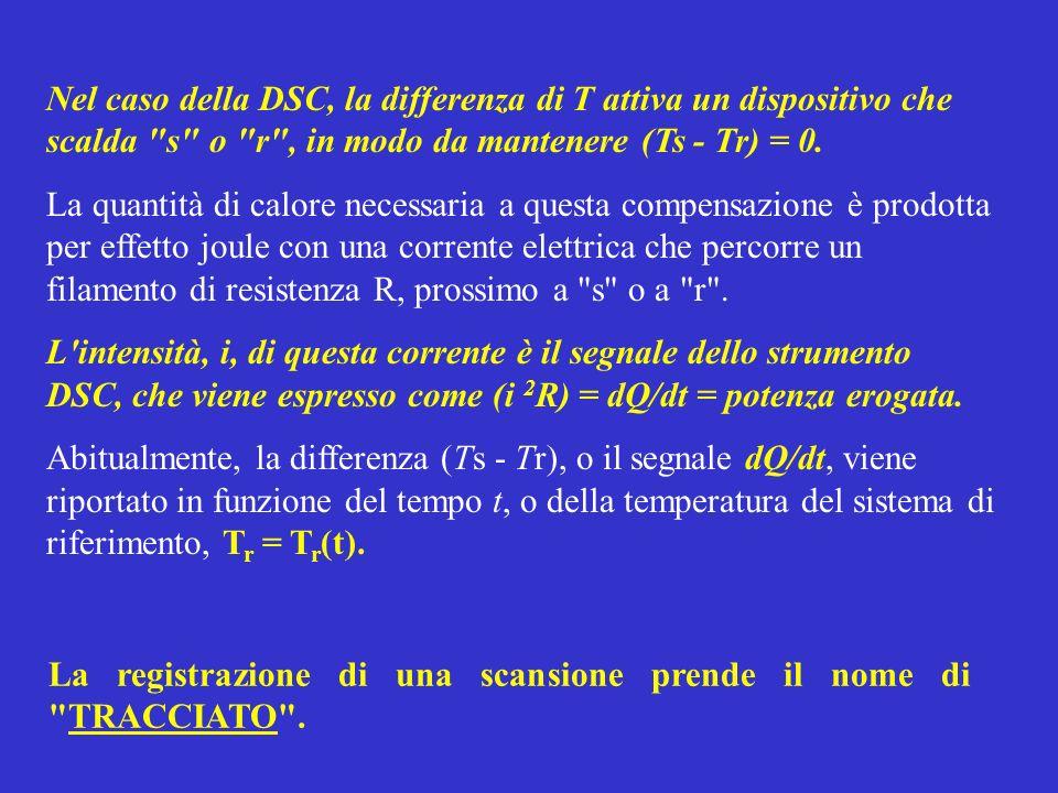 Nel caso della DSC, la differenza di T attiva un dispositivo che scalda s o r , in modo da mantenere (Ts - Tr) = 0.