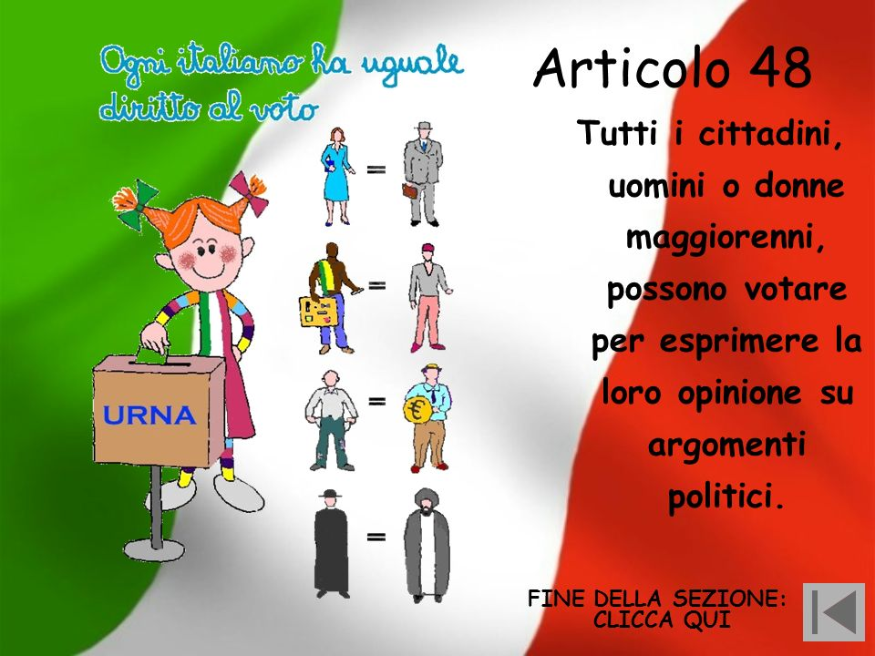 Articolo 48 Tutti i cittadini, uomini o donne maggiorenni, possono votare per esprimere la loro opinione su argomenti politici.