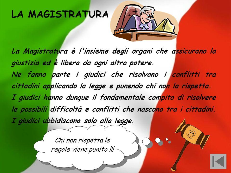 LA MAGISTRATURA La Magistratura è l insieme degli organi che assicurano la giustizia ed è libera da ogni altro potere.