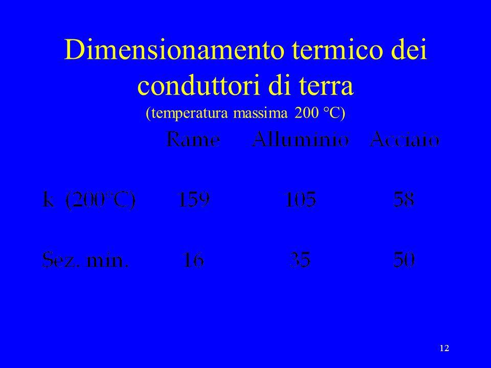 Dimensionamento termico dei conduttori di terra (temperatura massima 200 °C)