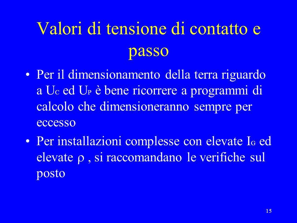 Valori di tensione di contatto e passo