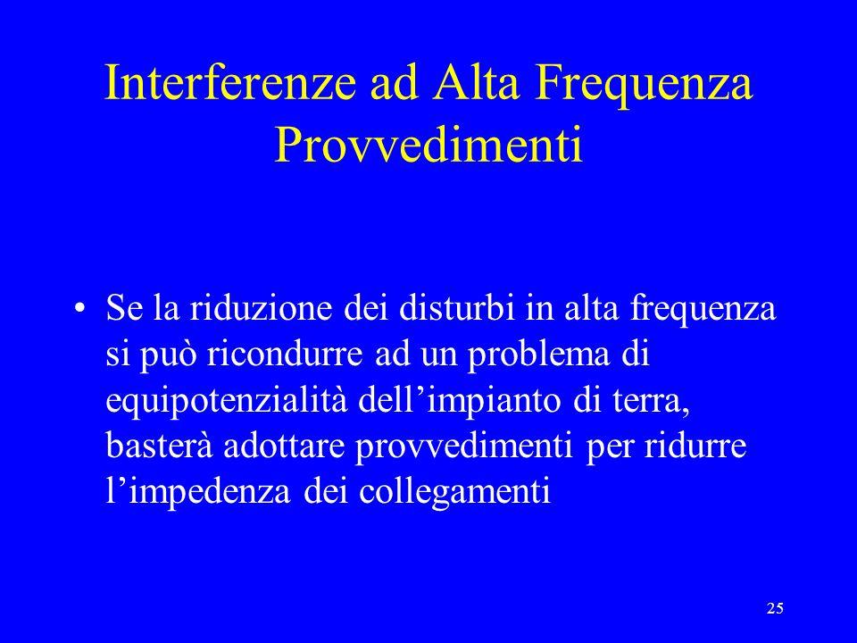 Interferenze ad Alta Frequenza Provvedimenti