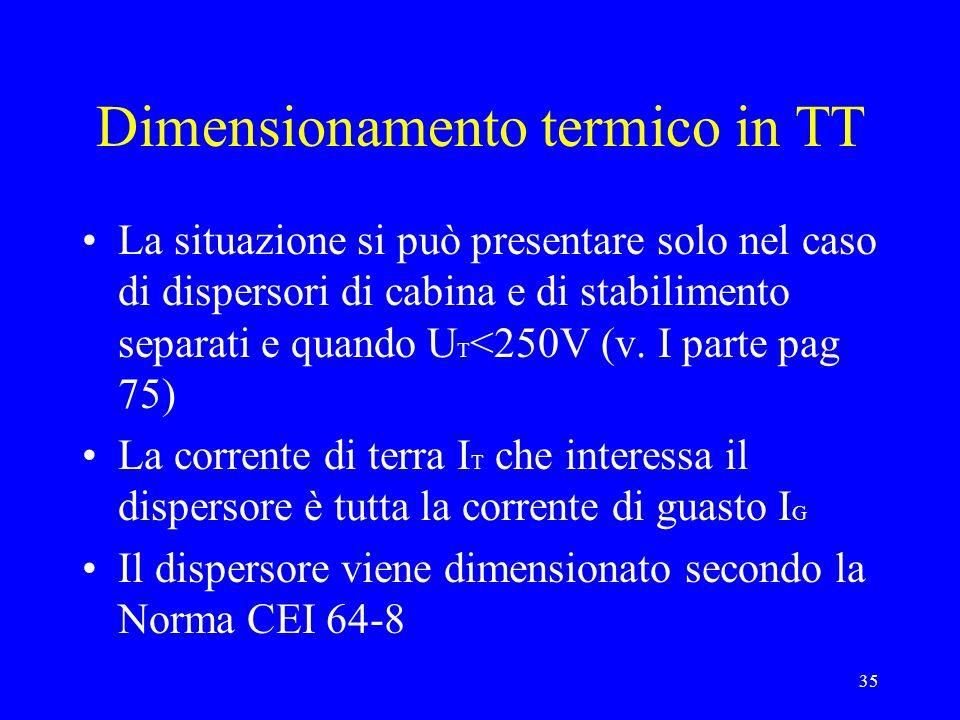 Dimensionamento termico in TT