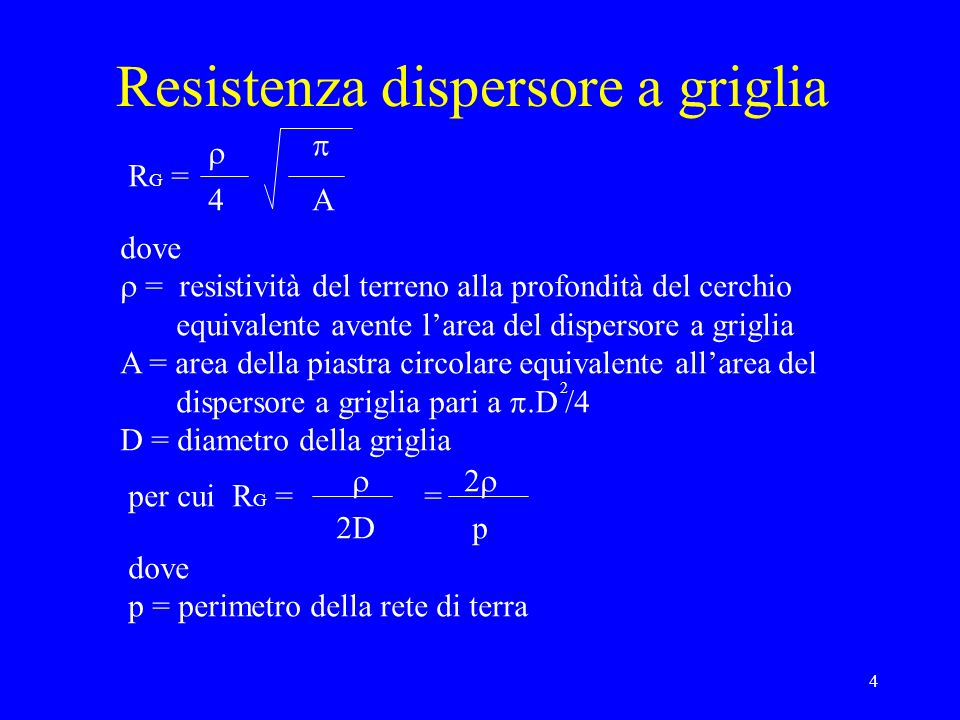 Resistenza dispersore a griglia