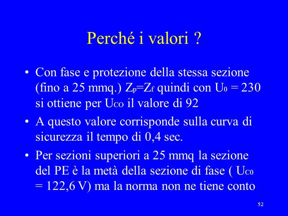 Perché i valori Con fase e protezione della stessa sezione (fino a 25 mmq.) Zp=Zf quindi con U0 = 230 si ottiene per UCO il valore di 92.
