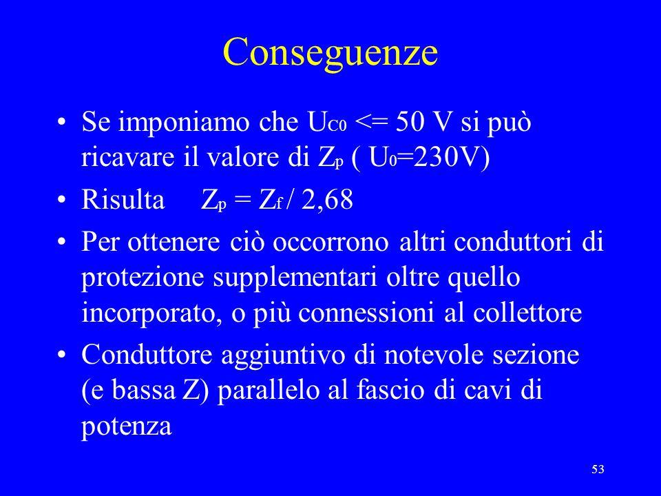 Conseguenze Se imponiamo che UC0 <= 50 V si può ricavare il valore di Zp ( U0=230V) Risulta Zp = Zf / 2,68.