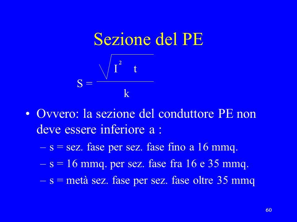 Sezione del PE 2. I. t. S = k. Ovvero: la sezione del conduttore PE non deve essere inferiore a :