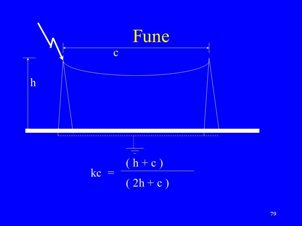 Fune c h ( h + c ) kc = ( 2h + c )