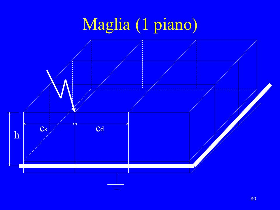 Maglia (1 piano) cs cd h